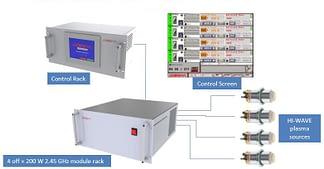 4X450W Hi-Wave collisional type plasma source complete setup for 4 sources